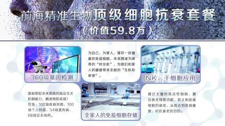 前海精准生物细胞抗衰套餐(360项基因检测,价值59.8万元)